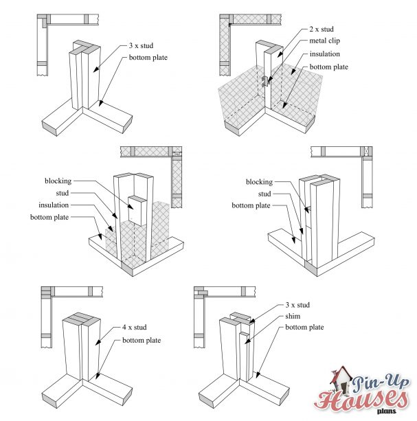corner-stud-framing-types
