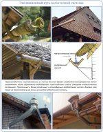 Желоб для водостока – Желоб водосточный: размеры, уклон водостока по ГОСТу и элементы системы