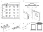 Стена здания – Стены зданий и их элементы