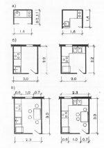 Минимальные размеры комнат в квартире – Минимальная площадь помещений квартиры | ГСПС.РУ