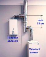 Дымоход для котла и газ колонки – Можно ли в один дымоход вывести газовый котел и газовую колонку