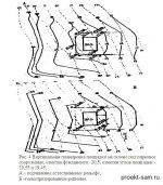 Как делать вертикальную планировку – Вертикальная планировка участка: как делать проект земельного участка, пример