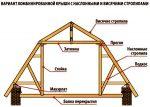 Крыша схема – устройство, проектирование и монтаж, фото