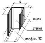 Толщина межкомнатной перегородки из гипсокартона – Толщина перегородки из гипсокартона-расчет толщины