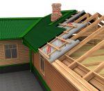 Ветрозащита на крыше – Ветрозащита для кровли — материалы, цены, инструкция по монтажу
