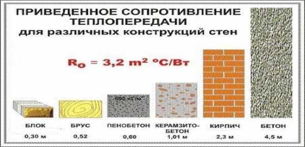 Утеплитель керамзитобетон расценка в смете мест бетон