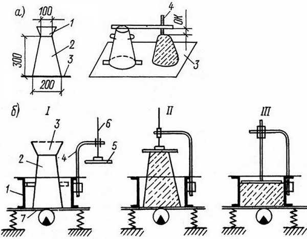Гост на определение подвижности бетонных смесей приготовление бетонной смеси миксером
